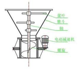 (粉体气力输送、粉体输送、气力输送)系统腾达专有