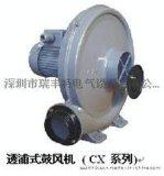 中压风机 高温风机 鼓风机 风机 离心风机CX-75S 400W