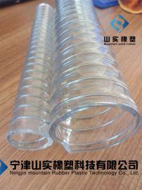 PU透明钢丝软管DN25食品级输酒管