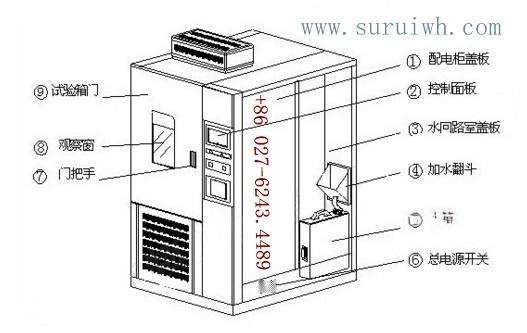 哪家能提供维修高低温箱方案
