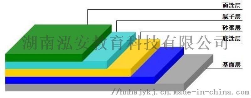 衡陽防靜電地坪漆設計施工全方位