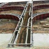 拱形护坡模具图片  拱形护坡模具 哪里用得到