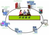 行业  的系统集成,智行天下系统集成新报价