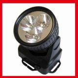 旋转LED塑料头灯 (SX8802-3)