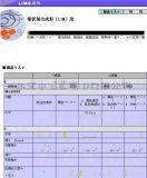 航空发动机氟橡胶密封圈原料液体氟橡胶sifel3705A/B,密封用氟凝胶sifel8570A/B。