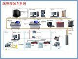 定量装车系统厂家 装车撬控制系统图