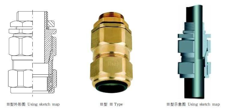 防爆格兰 不锈钢316L格兰DQM-II M20