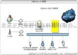 广告监播系统的发展和最新技术