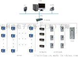 安科瑞电力监控系统在上港十四区(上港集团宝山码头)产业转型项目新建06-01地块公共绿地工程的应用