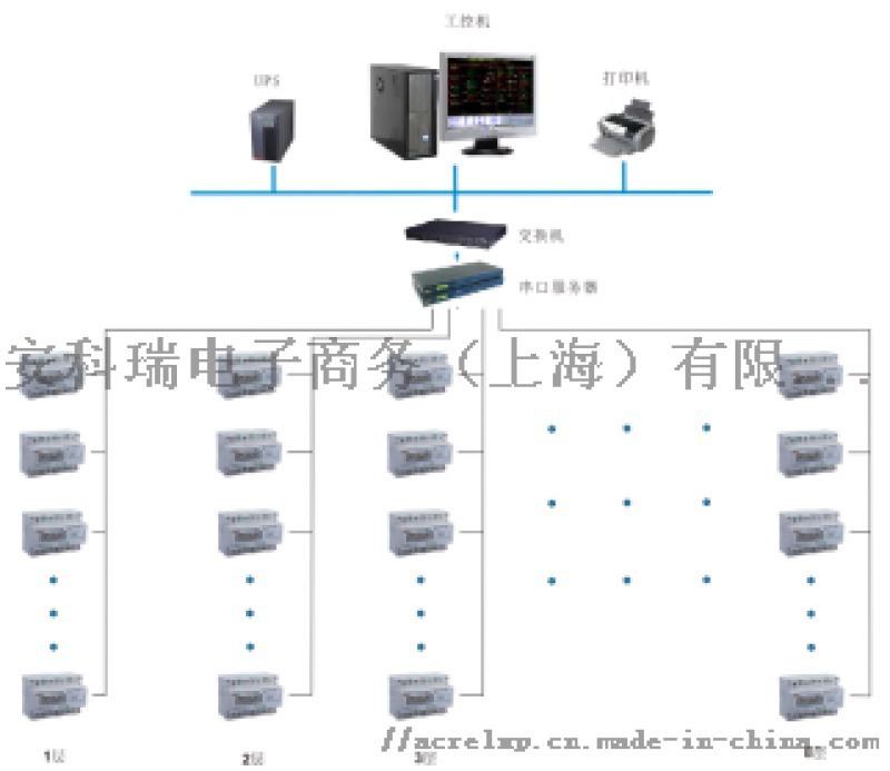 安科瑞预付费电能管理系统在南康家具大世界的设计与应用