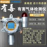 可燃及有毒害气体检测仪报警器