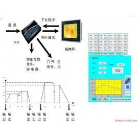 深圳车间温湿度记录仪 仓库温湿度记录仪 机房温湿度数据记录仪