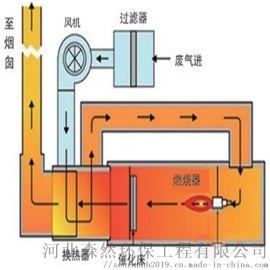 有机废气处理设备RCO催化燃烧装置