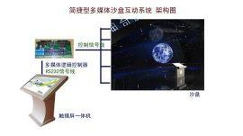 多媒体沙盘互动控制系统(COCO)