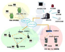 无线温湿度监控_无线温湿度监控系统_机房无线温湿度监控_上海
