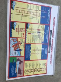 船用海报救生艇救生筏释放步骤 号灯号型示意图