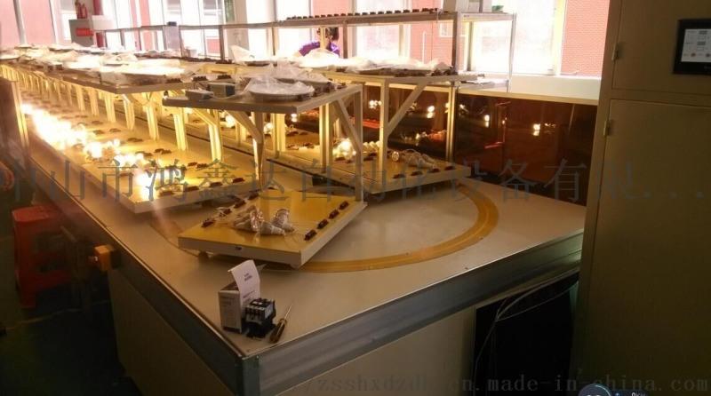中山老化車 江門LED電源老化線 驅動模組生產線