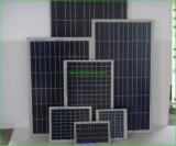 丹東太陽能高效單晶、多晶電池板