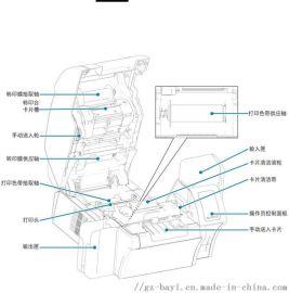 新款ZXP9再轉印證卡打印機