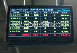 丰田精益管理电子看板安灯系统