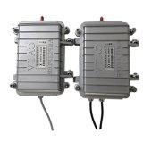 3W無線監控視頻發射接收器,遠程無線監控傳輸器,視頻監控傳輸器
