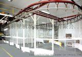 靜電噴漆生產設備、噴塗機、塗裝機、製品噴漆生產線
