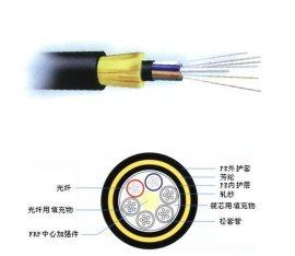 ADSS全介质自承式架空光纜 非金属介质电力线路架设光纜