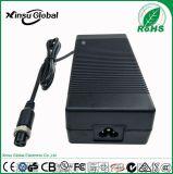20V9A电源 IEC60335标准 美规FCC UL认证 xinsuglobal VI能效 XSG2009000 20V9A电源适配器