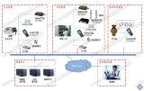 RFID藝術品物聯網智慧管理系統