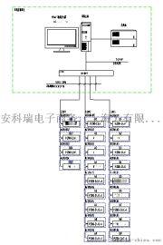 10KV宝力科技配电工程电力监控系统的设计与应用