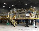 工业垃圾资源化成套系统,无氧热解,环保设备