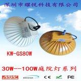 LED80W庭院燈價格【KW-GS80W】