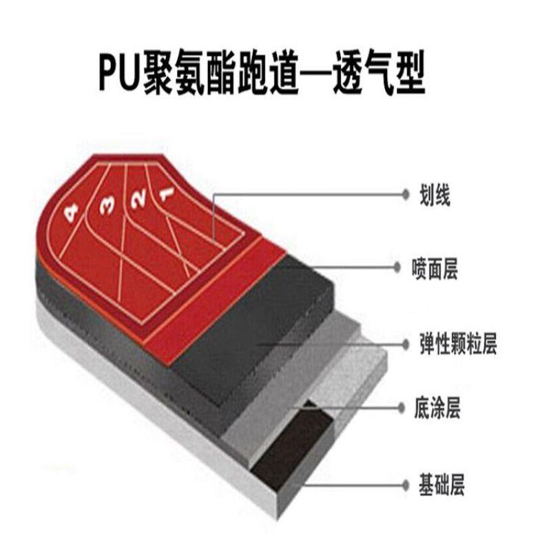 榆林混合型運動跑道誠信經銷 混合型塑膠跑道訂做
