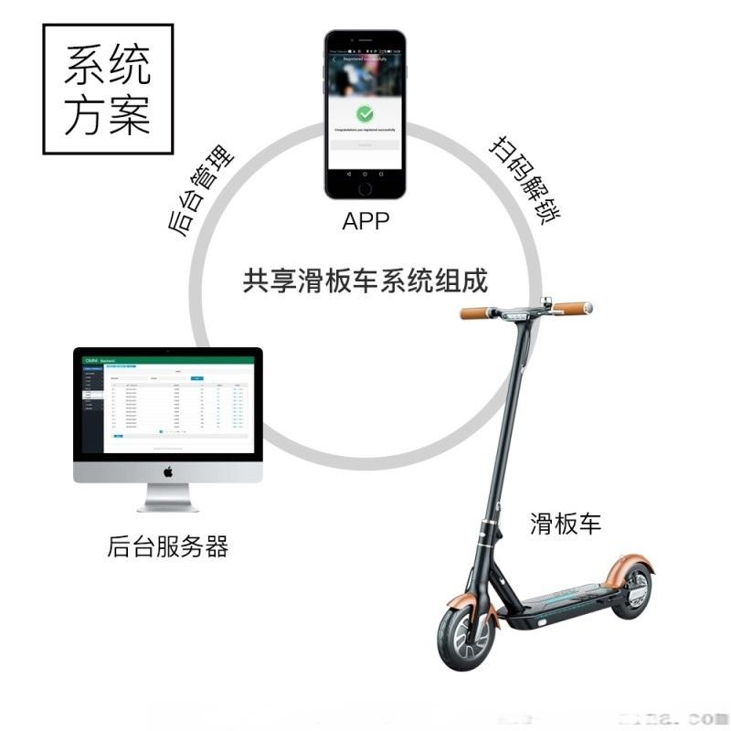 共用滑板車解決方案IOT供應商