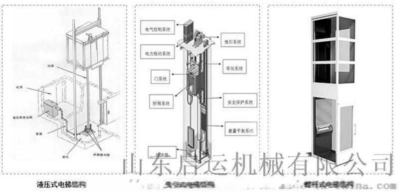 小区别墅电梯安装广州市液压升降机启运小型导轨电梯