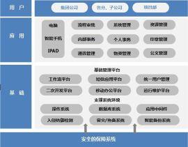 协同oa办公管理系统----建业科技