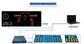 河北张家口足球计时记分系统与设备