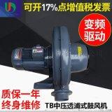2.2KW全风TB系列透浦式鼓风机