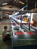 廣東生產線流水線設備工廠