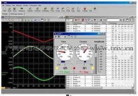 kvaserCAN总线分析仿真软件(XTM)