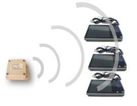 无线语音导览系统 兵马俑导览机 室外语音导览