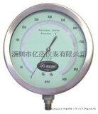 REOTEMP PL系列SS工业测量表