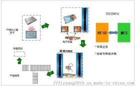 飞阳RFID 半成品周转箱仓储管理系统案例