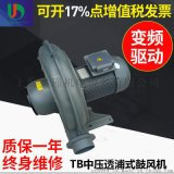 TB150-5透浦式风机厂家现货