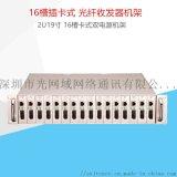 16槽插卡式光纖收發器