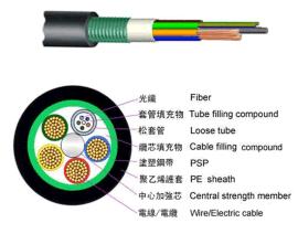 东莞厂家直销江海KH-3K.93C,LF-2SM9N,LC.4491N.92SMC 复合光缆 光缆厂家