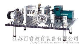 BR-JZB 便携式机械系统传动创新组合设计实验台