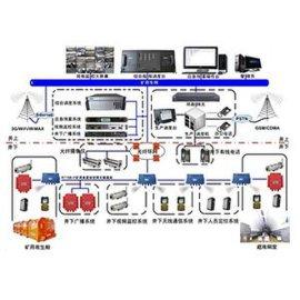 煤矿WIFI通信系统 井下通信系统  KT158矿用无线通信系统直销