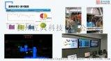 MES系统软件在企业能源管理中的作用