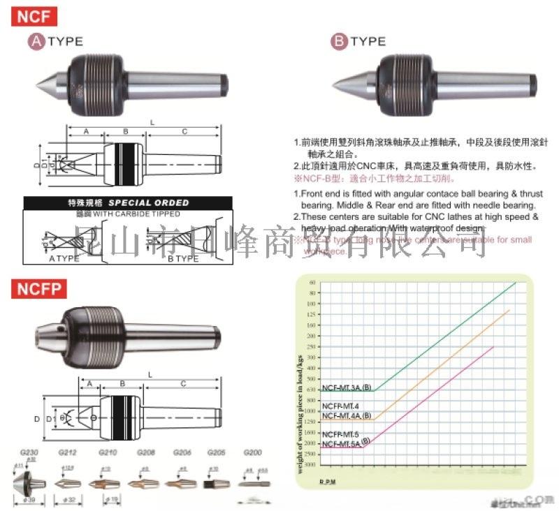 LI-HSUN臺灣麗勳重負荷頂針NCF-MT.4A